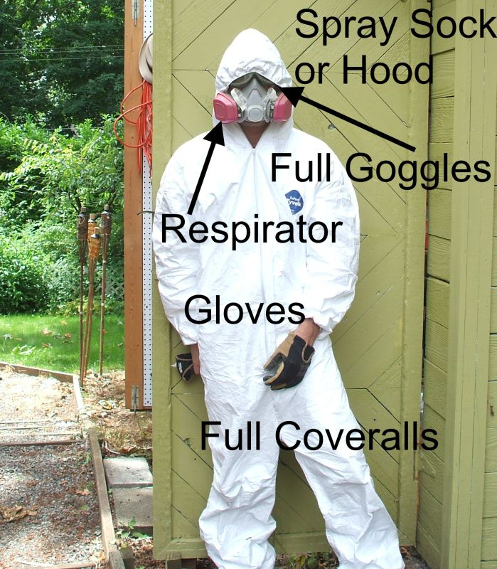 Protecting yourself when spray painting