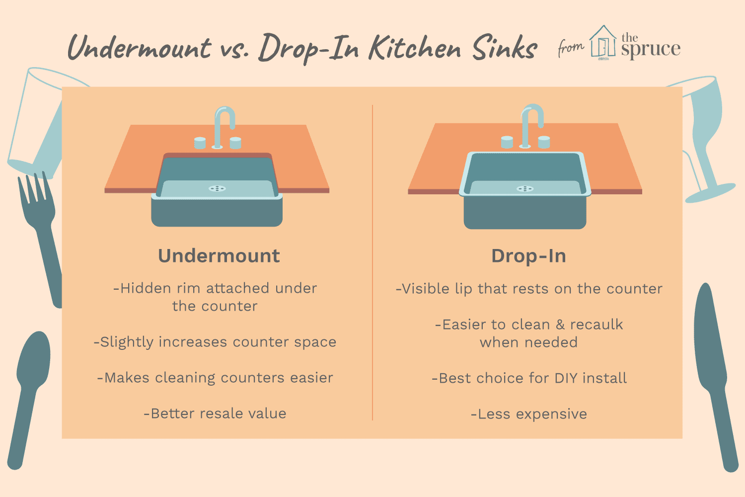 Undermount Vs Drop In Kitchen Sink
