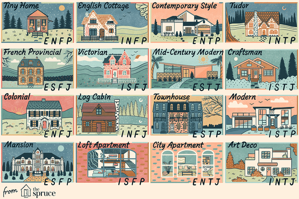 Illustration of different types of houses