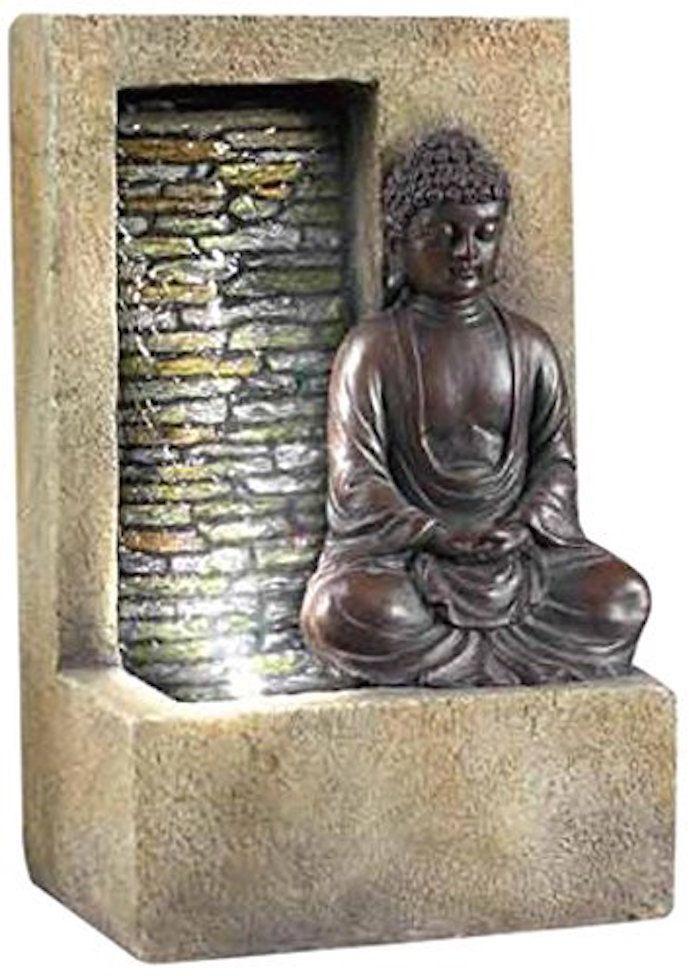 Using Buddha for Feng Shui