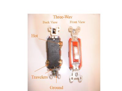3way switches are wired differently