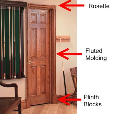 About This Door Trim Style