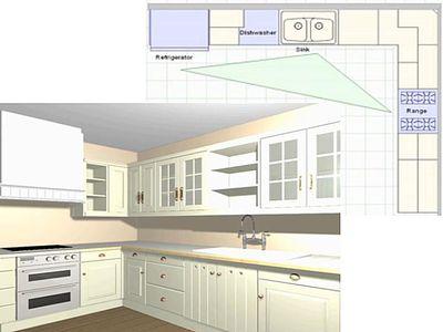 5 classic kitchen design layouts
