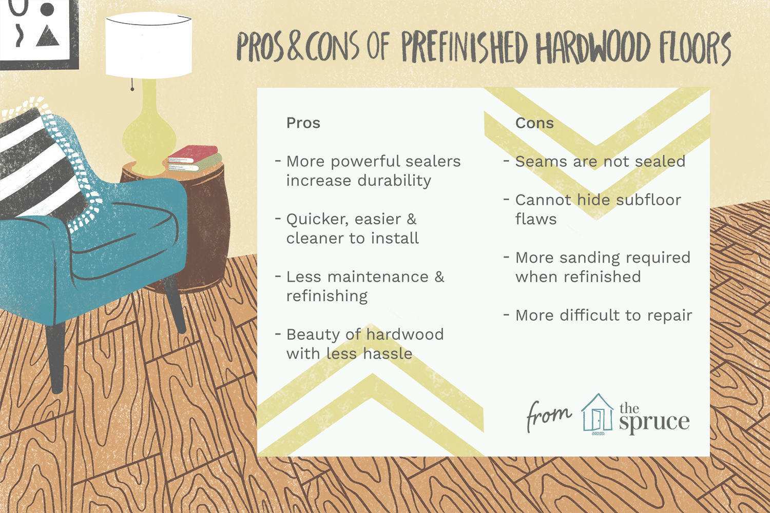 An Ilration Of The Pros And Cons Prefinished Hardwood Floors