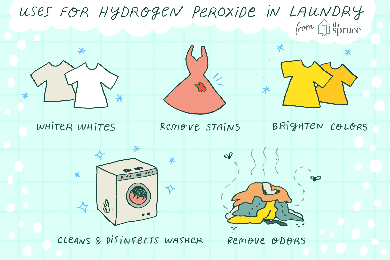 Usos para el peróxido de hidrógeno en la lavandería.
