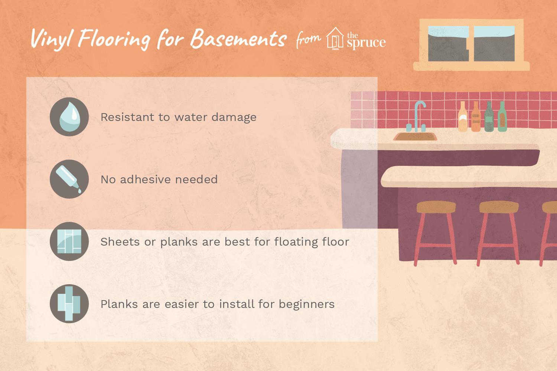 vinyl basement flooring