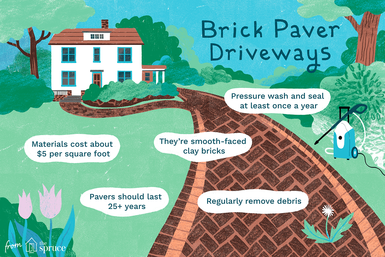 Pros and cons of brick paver driveways illustration