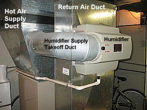 Diagram of a humidifier's air duct system