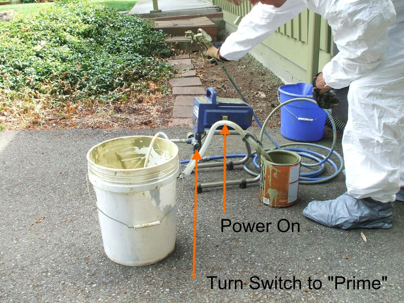 Turn power on spray painting gun