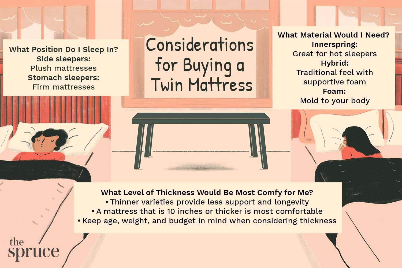 Twin Mattresses Illustration