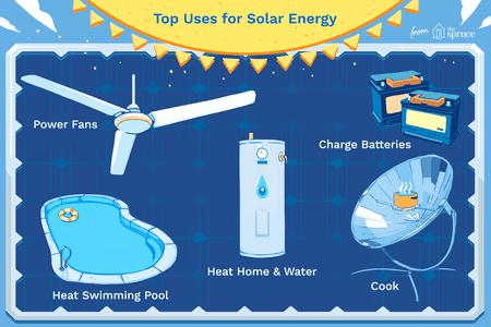 Top 10 Residential Uses for Solar Energy Garden Solar Panel Wiring Diagram on