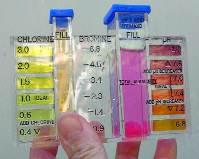 How To Use A Pool Test Kit To Check Water Quality