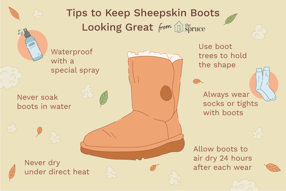 Illustration on how to clean sheepskin boots.