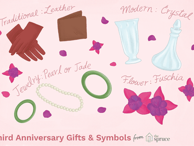 60th Wedding Anniversary Ideas And Symbols