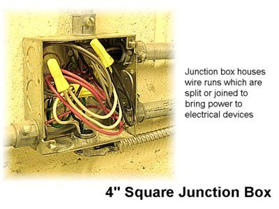 electrical box types and uses
