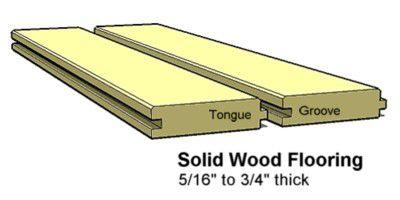 Solid And Engineered Wood Flooring