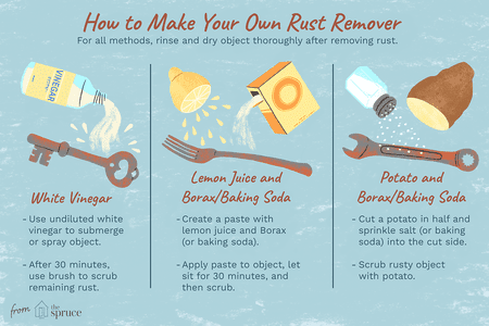Easy and Inexpensive Homemade Rust Remover Recipes