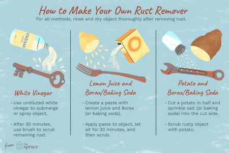 Remove Rust With Vinegar