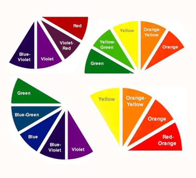 Understanding Analogous Colors