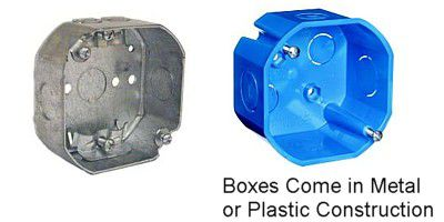 metal and plastic junction boxes