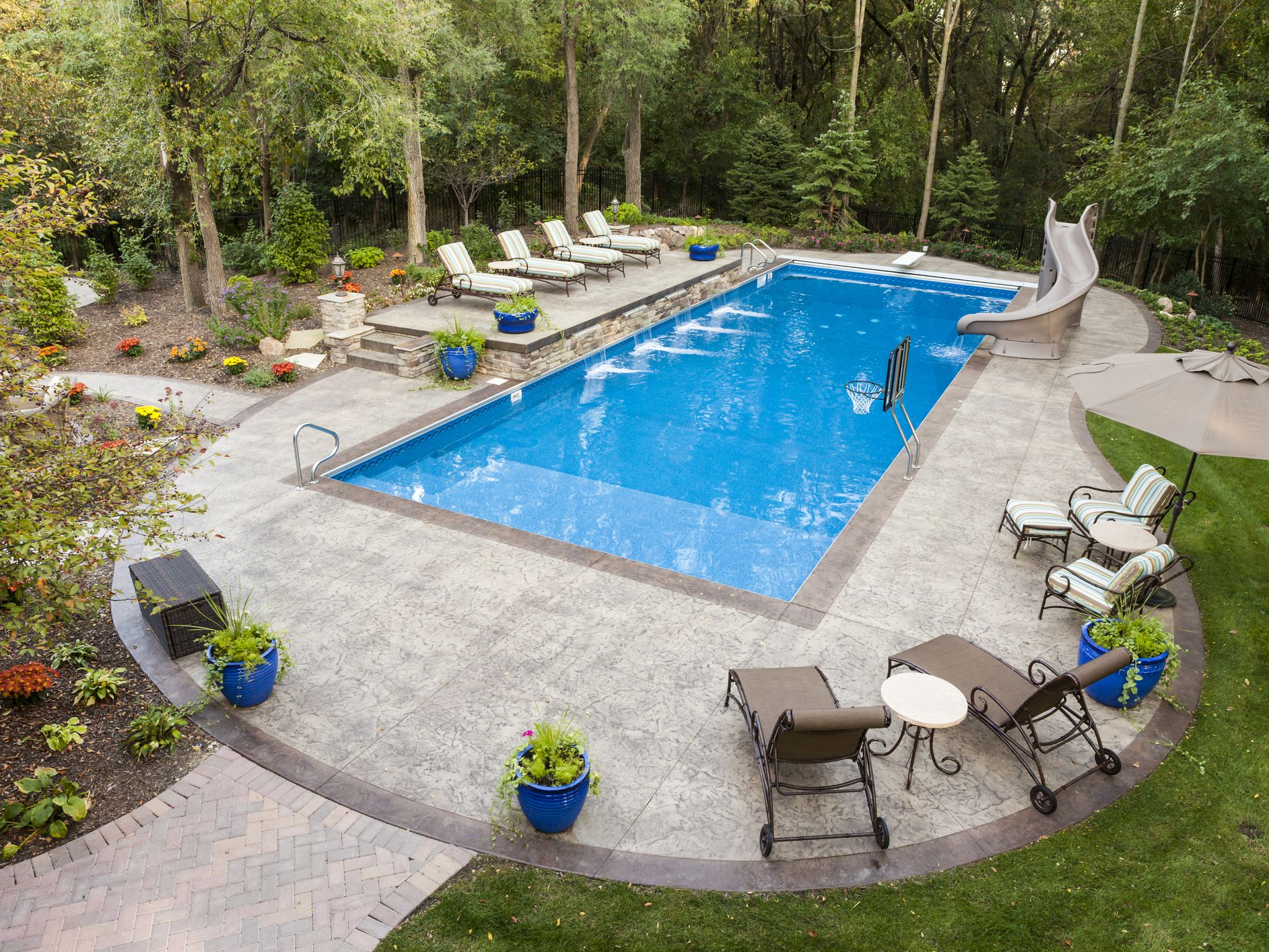 Reasons For Pool Coping And Edging