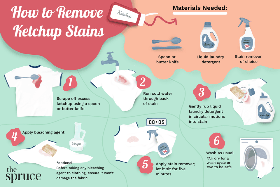How to Remove Ketchup Stains