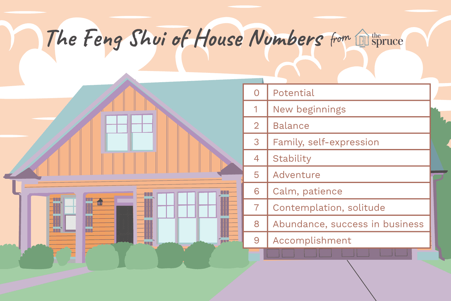What Numbers Have Good Feng Shui For A Home