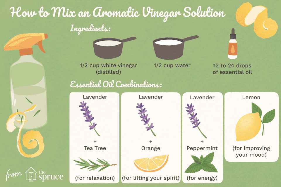 How to Mix an Aromatic Vinegar Solution