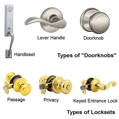 How To Select Door Hardware For Your Home