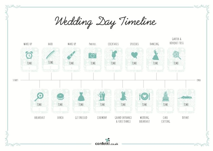 A Printable Wedding Day Timeline And Itinerary