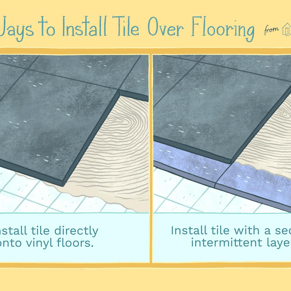 How To Install Tile Over Vinyl Or Linoleum Flooring