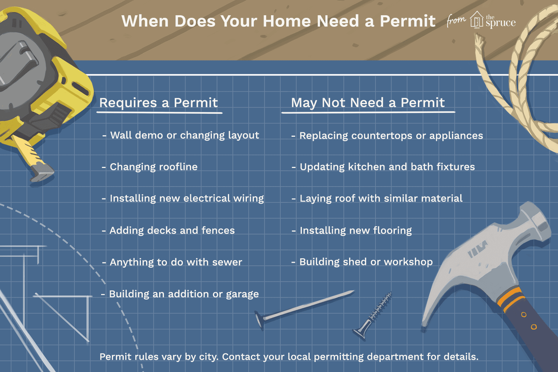 Illustration describing when you may need a building permit