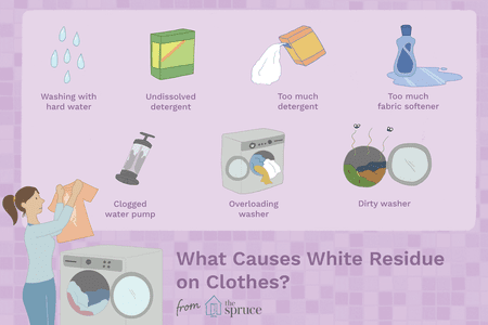 What Causes White Residue on Washed Clothes