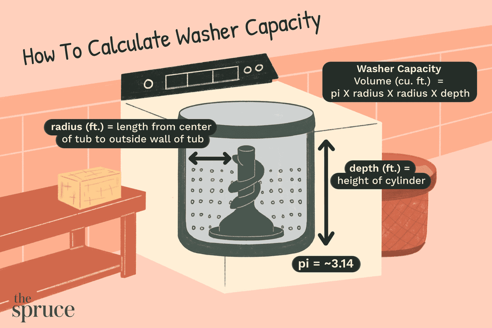 How to Calculate Washer Capacity