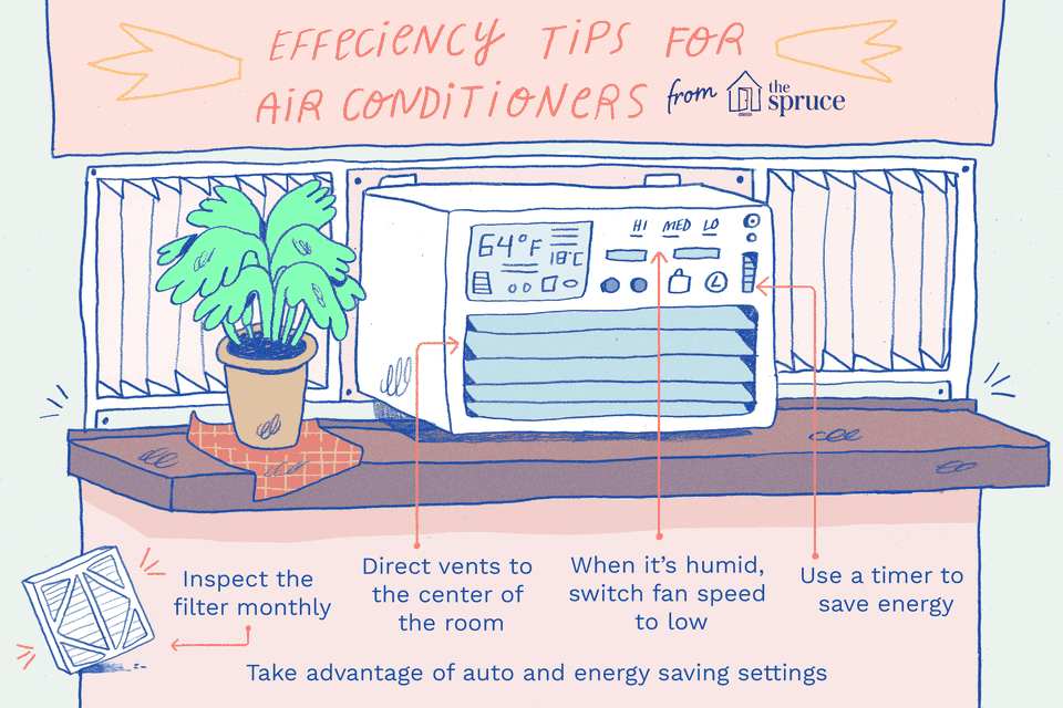 Efficiency Tips for Air Conditioners