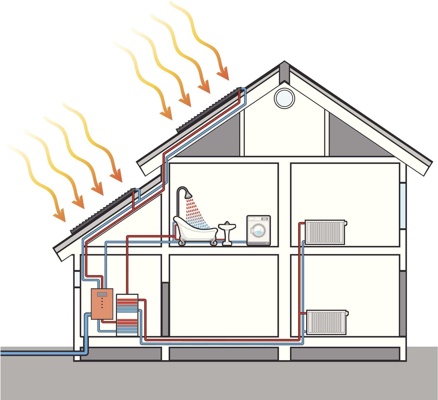 Calor solar doméstico