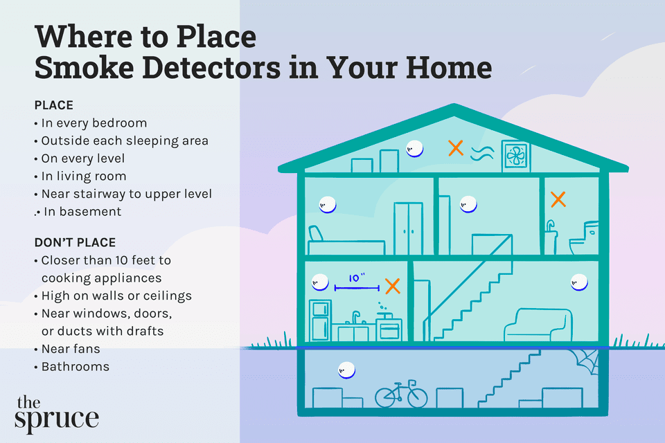 Where to Place Smoke Detectors in Your Home