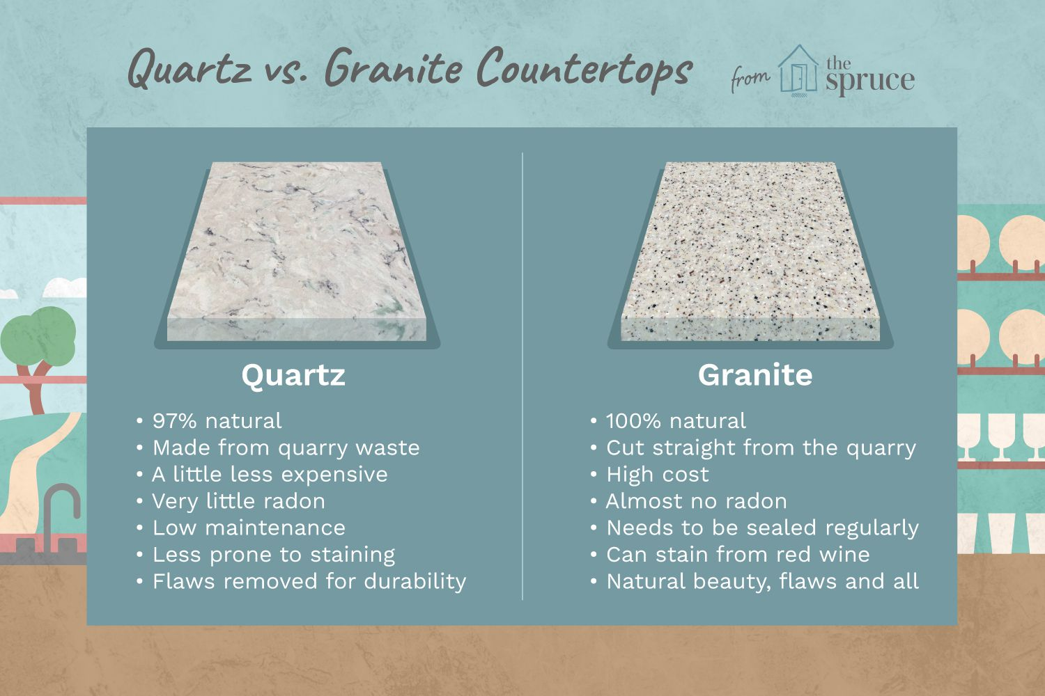 Quartz And Granite Diagram