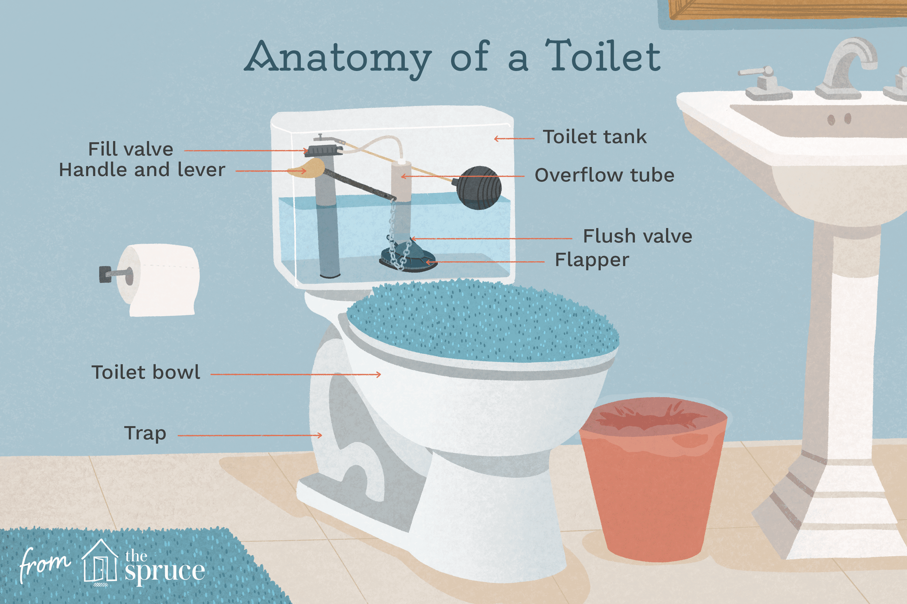 How To Replace A Toilet Bowl Mycoffeepot Org