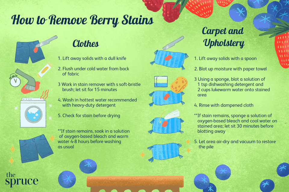 How to Remove Berry Stains