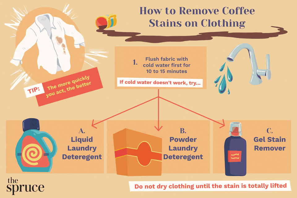 How to Remove Coffee Stains on Clothing