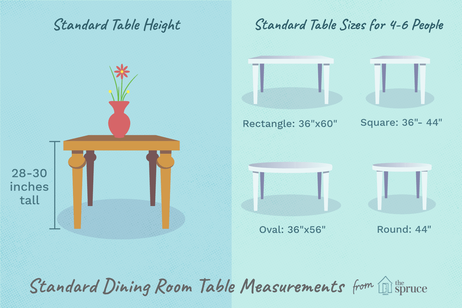 standard dining table measurements. Black Bedroom Furniture Sets. Home Design Ideas