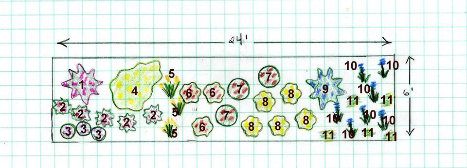 Diseño de jardines gratis - Sunny Border