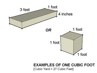 How To Measure A Cubic Foot Of Concrete