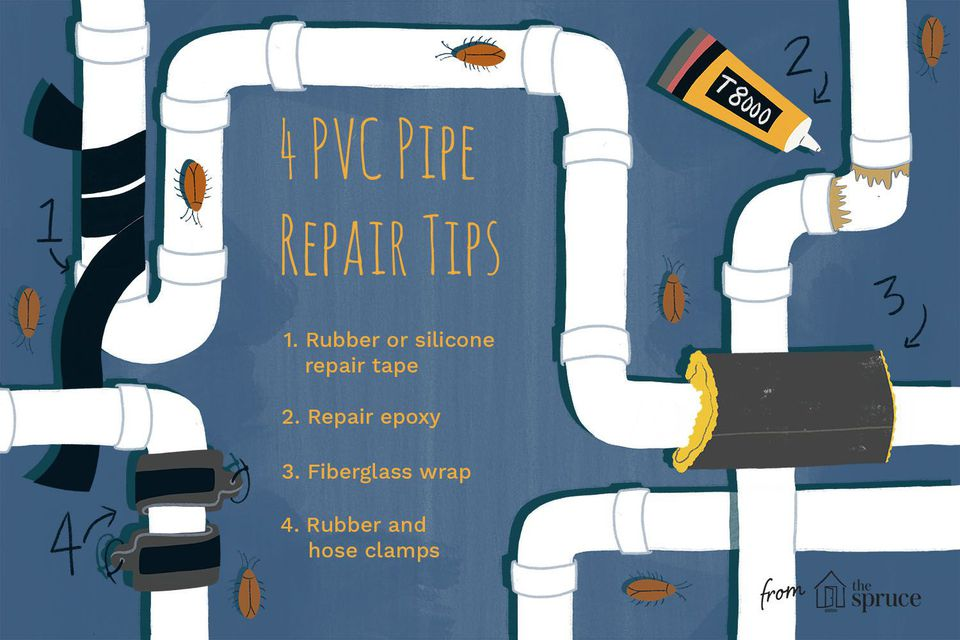4 PVC Pipe Repair Types