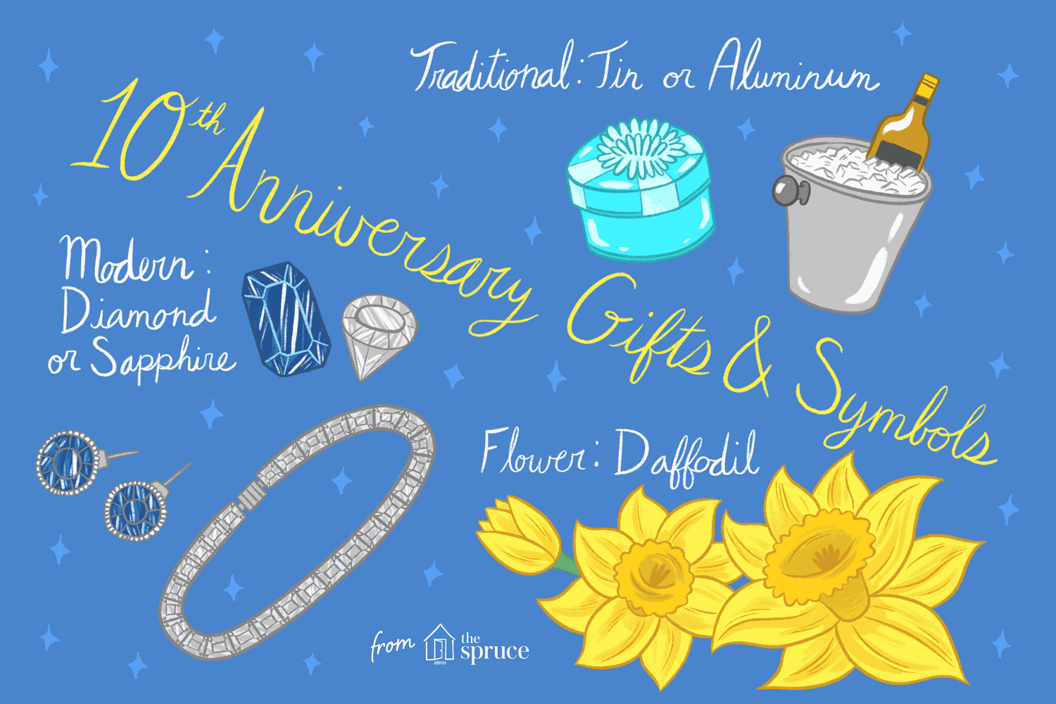 What Are The Gifts For Wedding Anniversaries: 10th Wedding Anniversary Celebration Suggestions