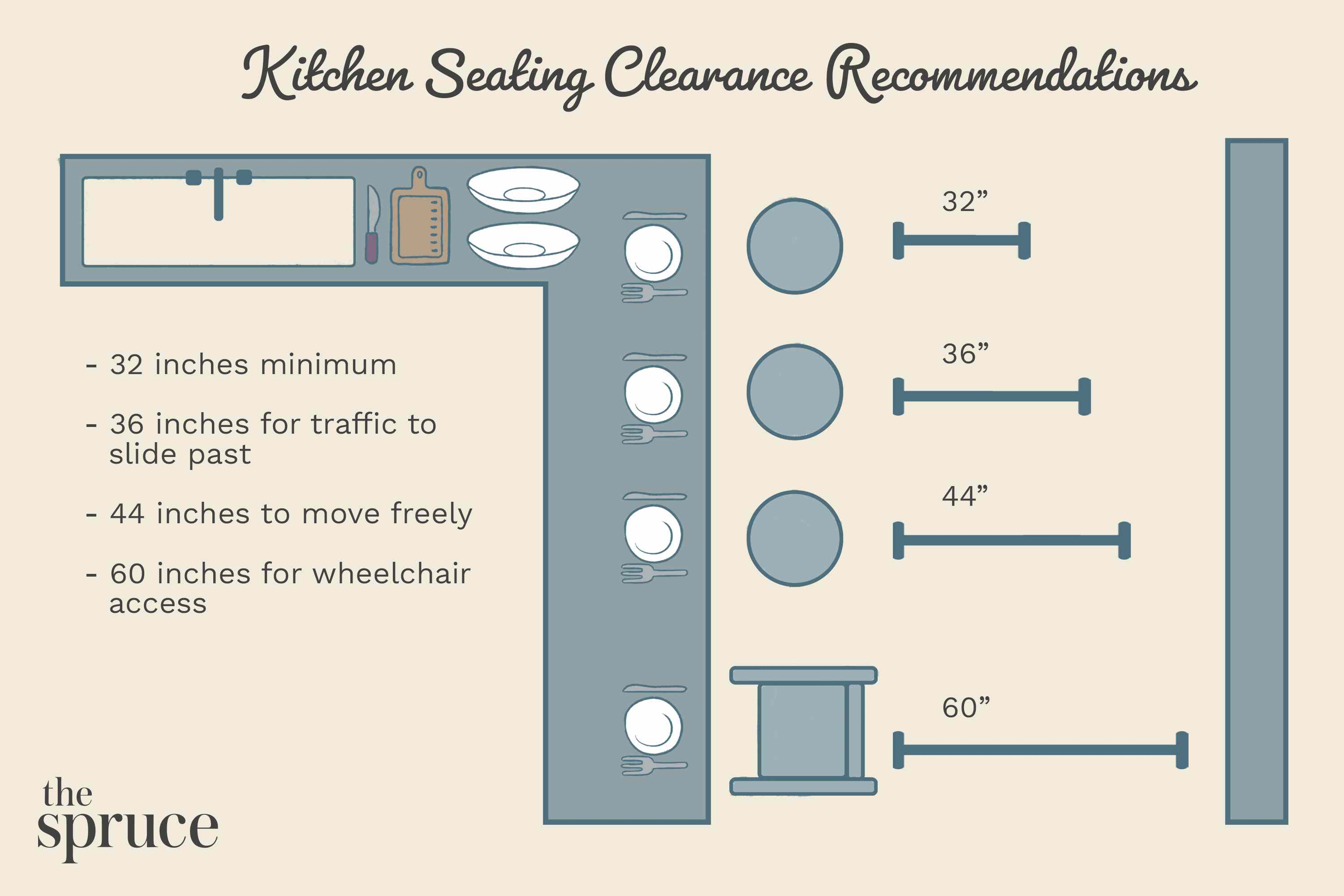Kitchen Seating Clearance Recommendations