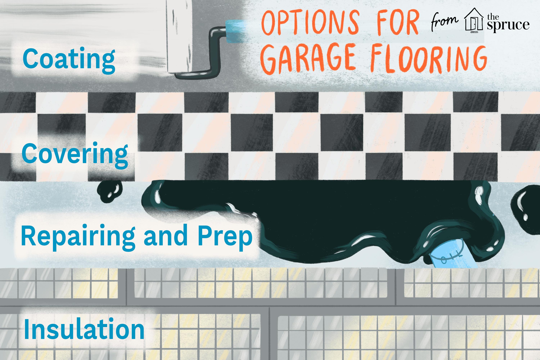Ilustración de opciones de pisos de garaje