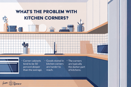 Corner Kitchen Cabinet Solutions, How To Fix Pull Out Corner Kitchen Cupboard Handle