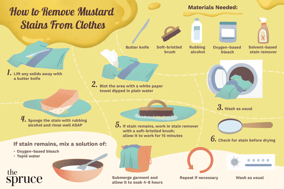 How to Remove Mustard Stains From Clothes